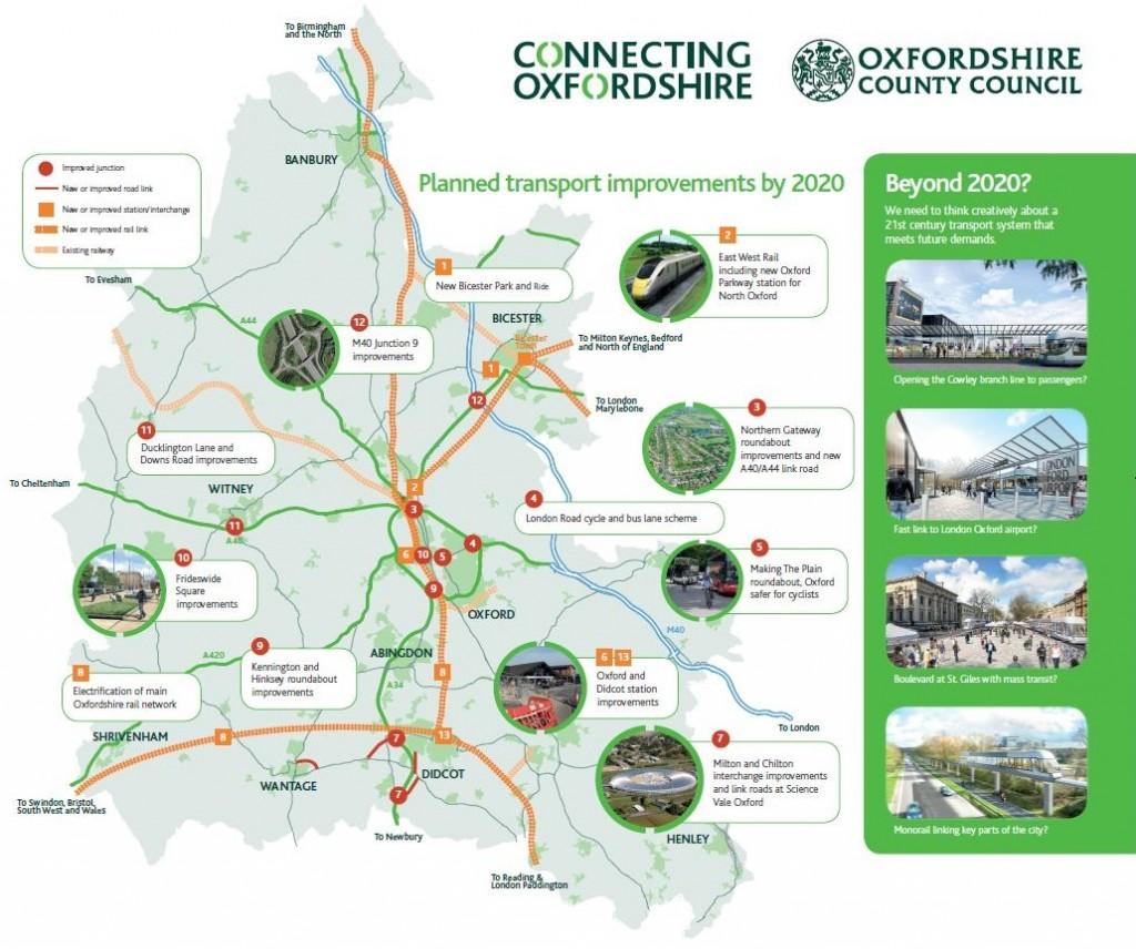 ConnectingOxfordshiremap